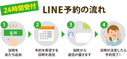 24時間受付 LINE予約の流れ